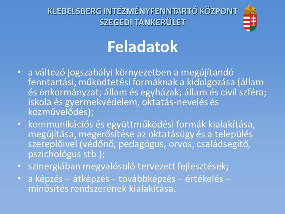 KLEBELSBERG INTÉZMÉNYFENNTARTÓ KÖZPONT SZEGEDI TANKERÜLET Feladatok a változó jogszabályi környezetben a megújítandó fenntartási, működtetési formáknak a kidolgozása (állam és önkormányzat; állam és egyházak; állam és civil szféra; iskola és gyermekvédelem, oktatás-nevelés és közművelődés); kommunikációs és együttműködési formák kialakítása, megújítása, megerősítése az oktatásügy és a település szereplőivel (védőnő, pedagógus, orvos, családsegítő, pszichológus stb.); szinergiában megvalósuló tervezett fejlesztések; a képzés – átképzés – továbbképzés – értékelés – minősítés rendszerének kialakítása.