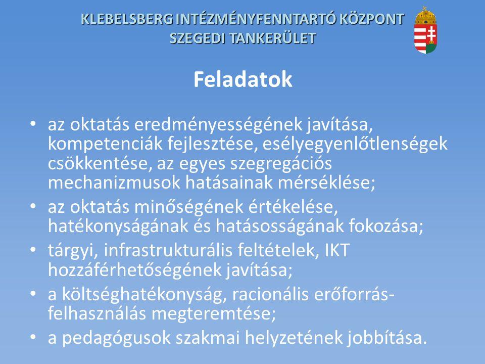 KLEBELSBERG INTÉZMÉNYFENNTARTÓ KÖZPONT SZEGEDI TANKERÜLET Az állami intézményfenntartás hivatala Klebelsberg Intézményfenntartó Központ (KLIK) Jogszabályi háttér: – 2012.