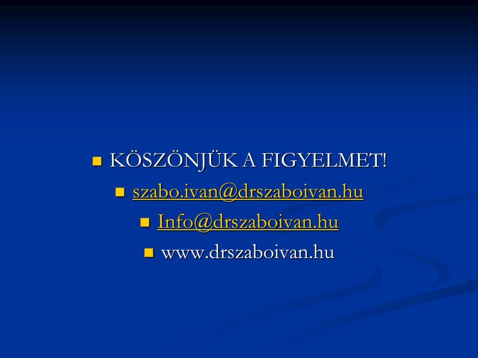 KÖSZÖNJÜK A FIGYELMET! KÖSZÖNJÜK A FIGYELMET! szabo.ivan@drszaboivan.hu szabo.ivan@drszaboivan.hu szabo.ivan@drszaboivan.hu Info@drszaboivan.hu Info@d