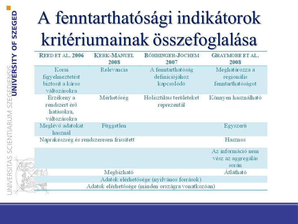 A fenntarthatósági indikátorok kritériumainak összefoglalása