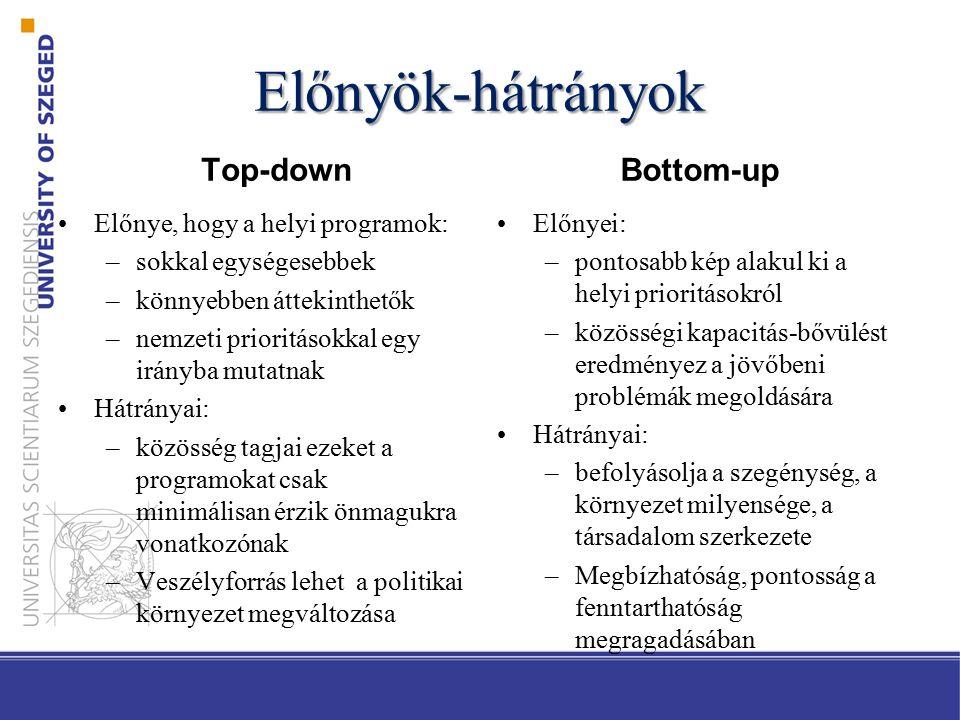Előnyök-hátrányok Top-down Előnye, hogy a helyi programok: –sokkal egységesebbek –könnyebben áttekinthetők –nemzeti prioritásokkal egy irányba mutatnak Hátrányai: –közösség tagjai ezeket a programokat csak minimálisan érzik önmagukra vonatkozónak –Veszélyforrás lehet a politikai környezet megváltozása Bottom-up Előnyei: –pontosabb kép alakul ki a helyi prioritásokról –közösségi kapacitás-bővülést eredményez a jövőbeni problémák megoldására Hátrányai: –befolyásolja a szegénység, a környezet milyensége, a társadalom szerkezete –Megbízhatóság, pontosság a fenntarthatóság megragadásában