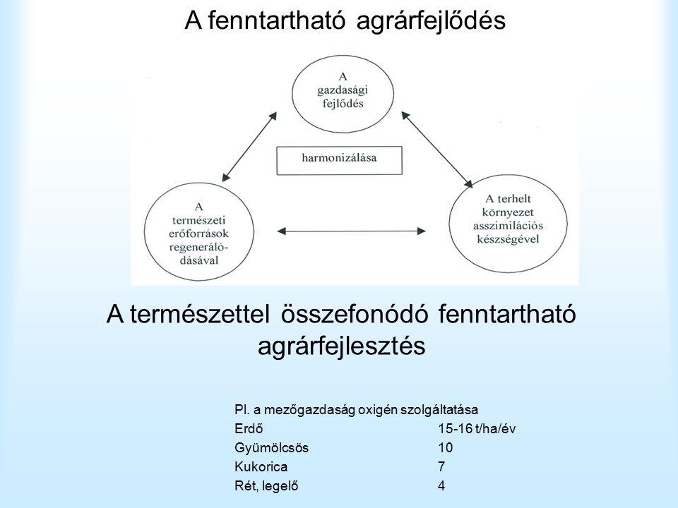 A fenntartható agrárfejlődés A természettel összefonódó fenntartható agrárfejlesztés Pl. a mezőgazdaság oxigén szolgáltatása Erdő15-16 t/ha/év Gyümölc