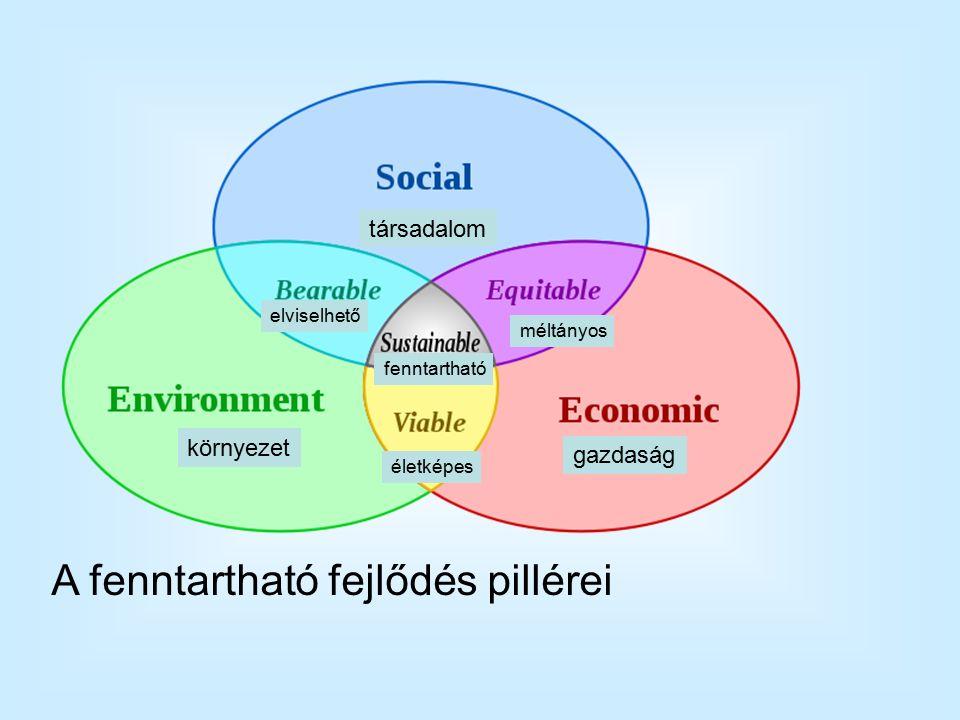 A fenntartható fejlődés pillérei II környezet gazdaság társadalom