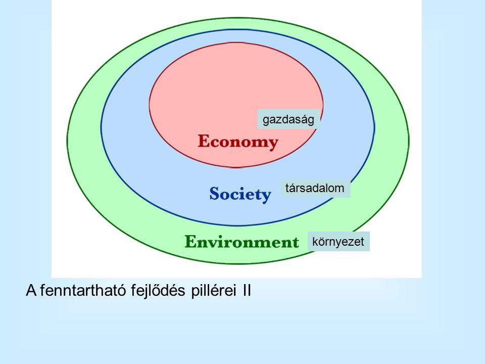 Az agrárgazdaság fenntartható fejlődésének tudományos megalapozása A világban felhalmozódó társadalmi, szociális, környezeti és más problémák egyre inkább globális jellegűvé válva az emberiség jövőjét kérdőjelezik meg.