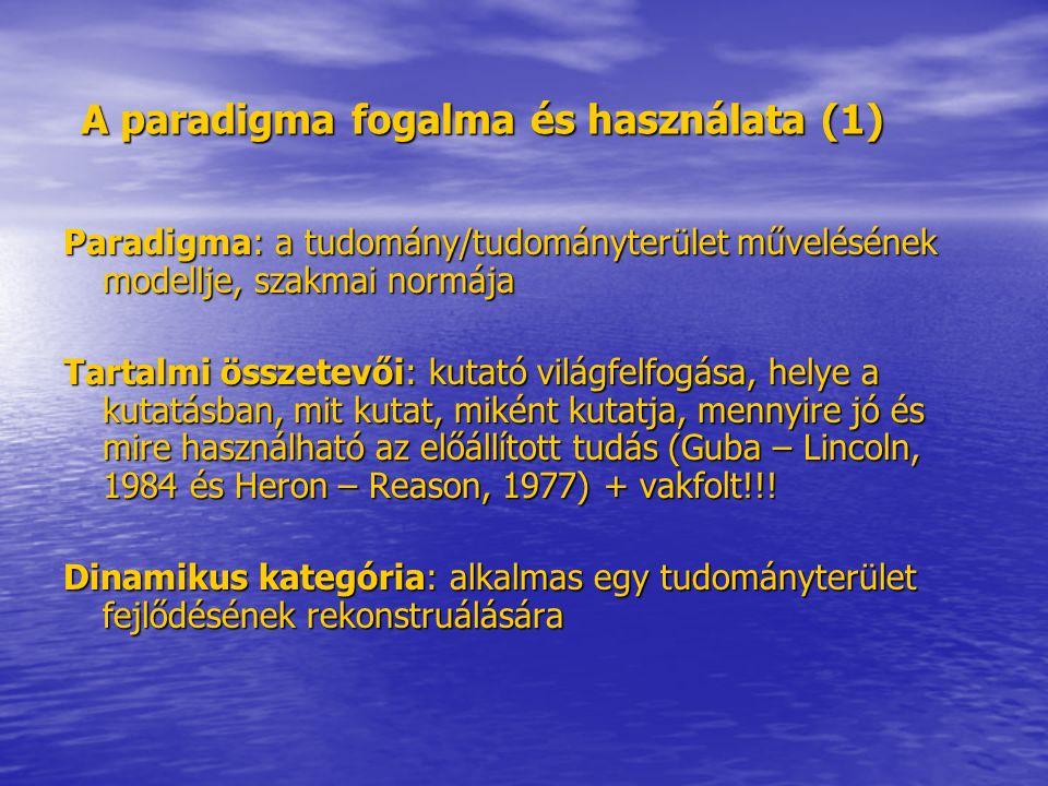 A paradigma fogalma és használata (1) Paradigma: a tudomány/tudományterület művelésének modellje, szakmai normája Tartalmi összetevői: kutató világfelfogása, helye a kutatásban, mit kutat, miként kutatja, mennyire jó és mire használható az előállított tudás (Guba – Lincoln, 1984 és Heron – Reason, 1977) + vakfolt!!.