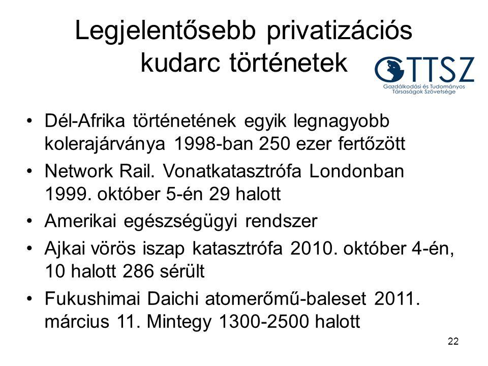 22 Legjelentősebb privatizációs kudarc történetek Dél-Afrika történetének egyik legnagyobb kolerajárványa 1998-ban 250 ezer fertőzött Network Rail. Vo