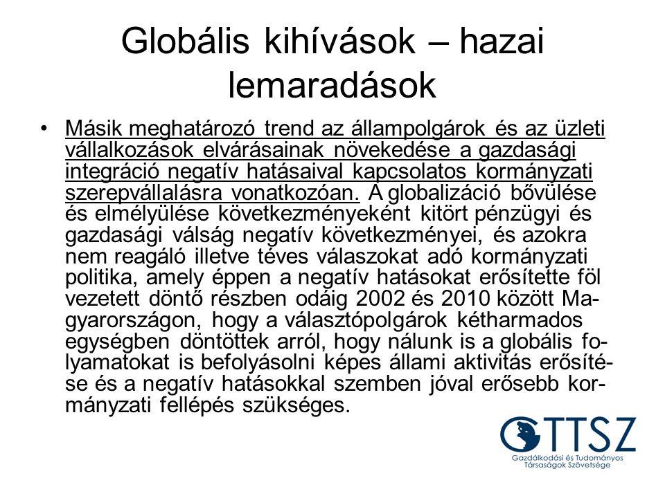 Globális kihívások – hazai lemaradások Másik meghatározó trend az állampolgárok és az üzleti vállalkozások elvárásainak növekedése a gazdasági integráció negatív hatásaival kapcsolatos kormányzati szerepvállalásra vonatkozóan.