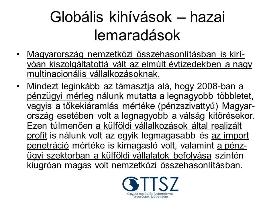 Globális kihívások – hazai lemaradások Magyarország nemzetközi összehasonlításban is kirí- vóan kiszolgáltatottá vált az elmúlt évtizedekben a nagy multinacionális vállalkozásoknak.
