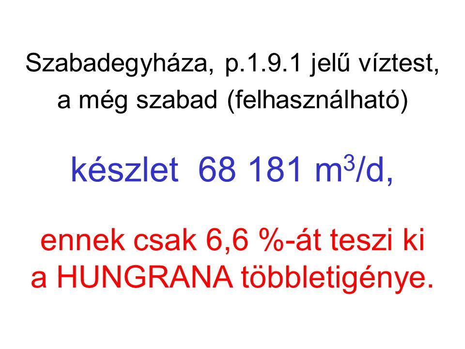 Szabadegyháza, p.1.9.1 jelű víztest, a még szabad (felhasználható) készlet 68 181 m 3 /d, ennek csak 6,6 %-át teszi ki a HUNGRANA többletigénye.