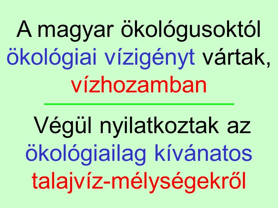A magyar ökológusoktól ökológiai vízigényt vártak, vízhozamban Végül nyilatkoztak az ökológiailag kívánatos talajvíz-mélységekről