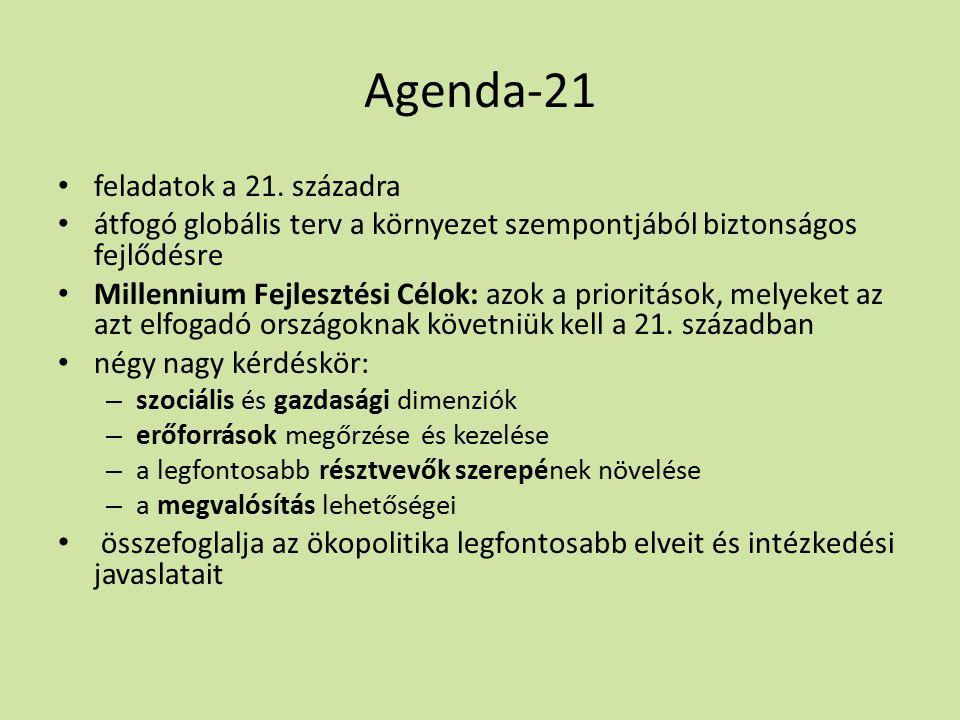 Agenda-21 feladatok a 21.