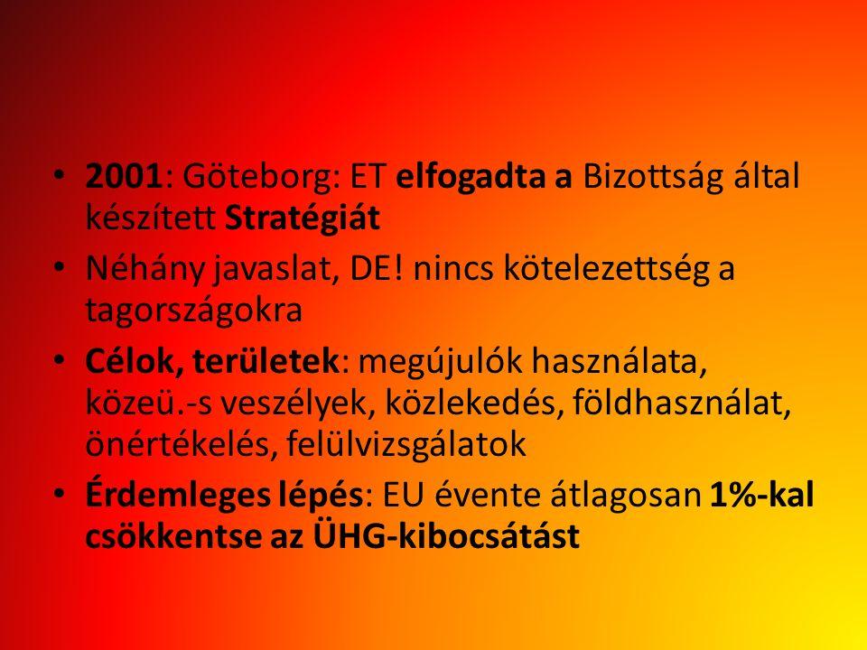 2001: Göteborg: ET elfogadta a Bizottság által készített Stratégiát Néhány javaslat, DE! nincs kötelezettség a tagországokra Célok, területek: megújul
