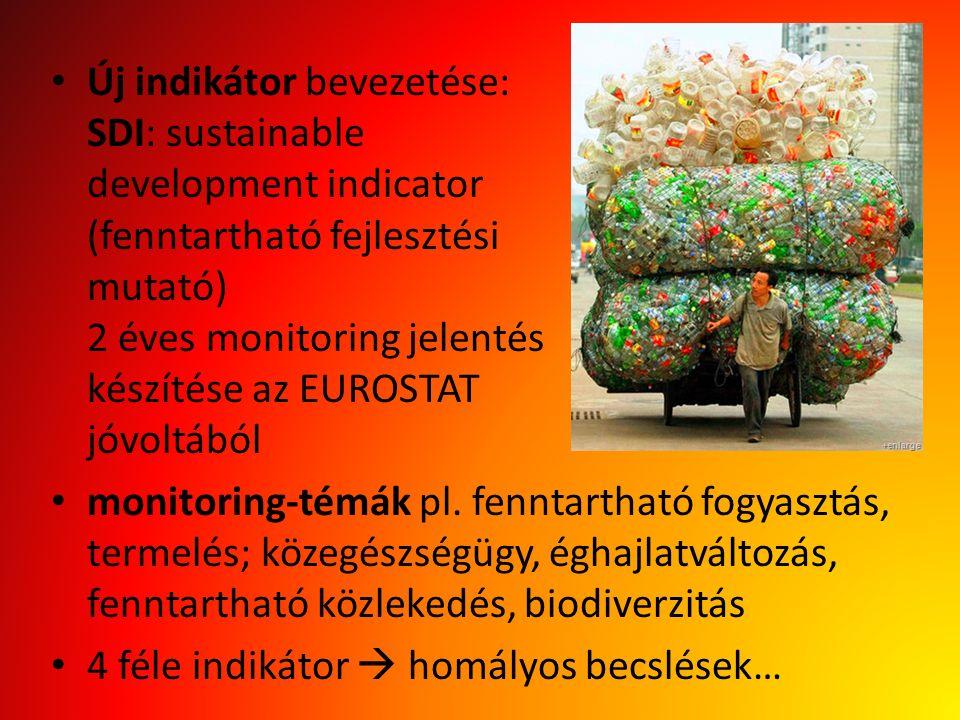 Új indikátor bevezetése: SDI: sustainable development indicator (fenntartható fejlesztési mutató) 2 éves monitoring jelentés készítése az EUROSTAT jóvoltából monitoring-témák pl.