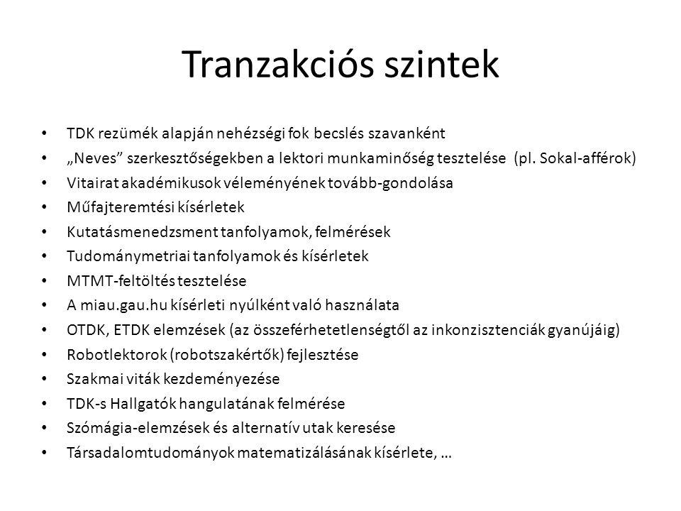 """Tranzakciós szintek TDK rezümék alapján nehézségi fok becslés szavanként """"Neves"""" szerkesztőségekben a lektori munkaminőség tesztelése (pl. Sokal-affér"""