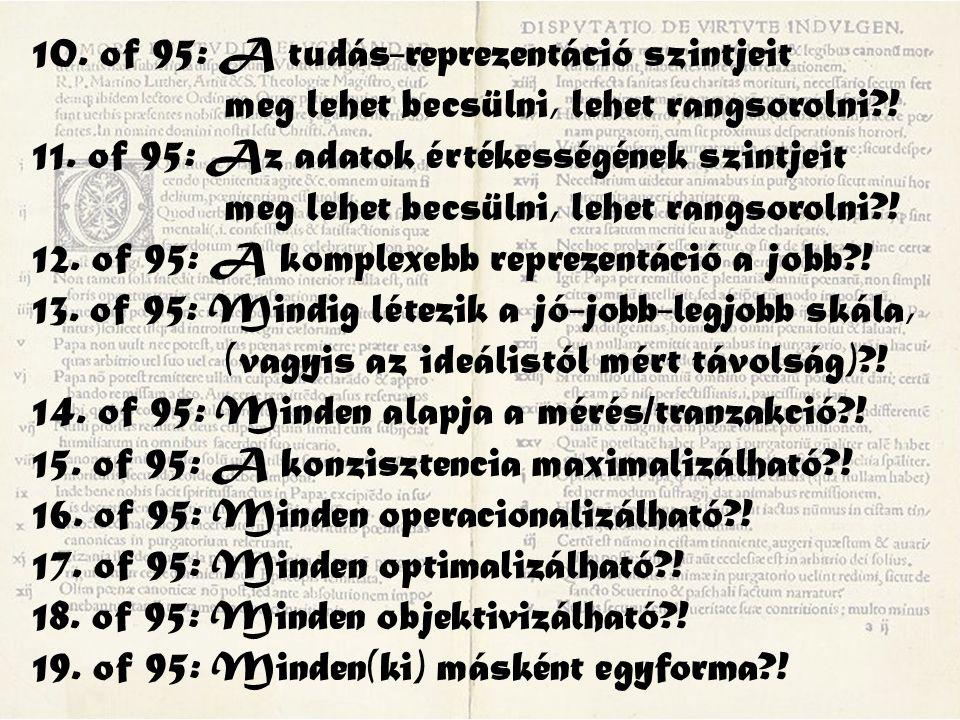 10. of 95: A tudás-reprezentáció szintjeit meg lehet becsülni, lehet rangsorolni .