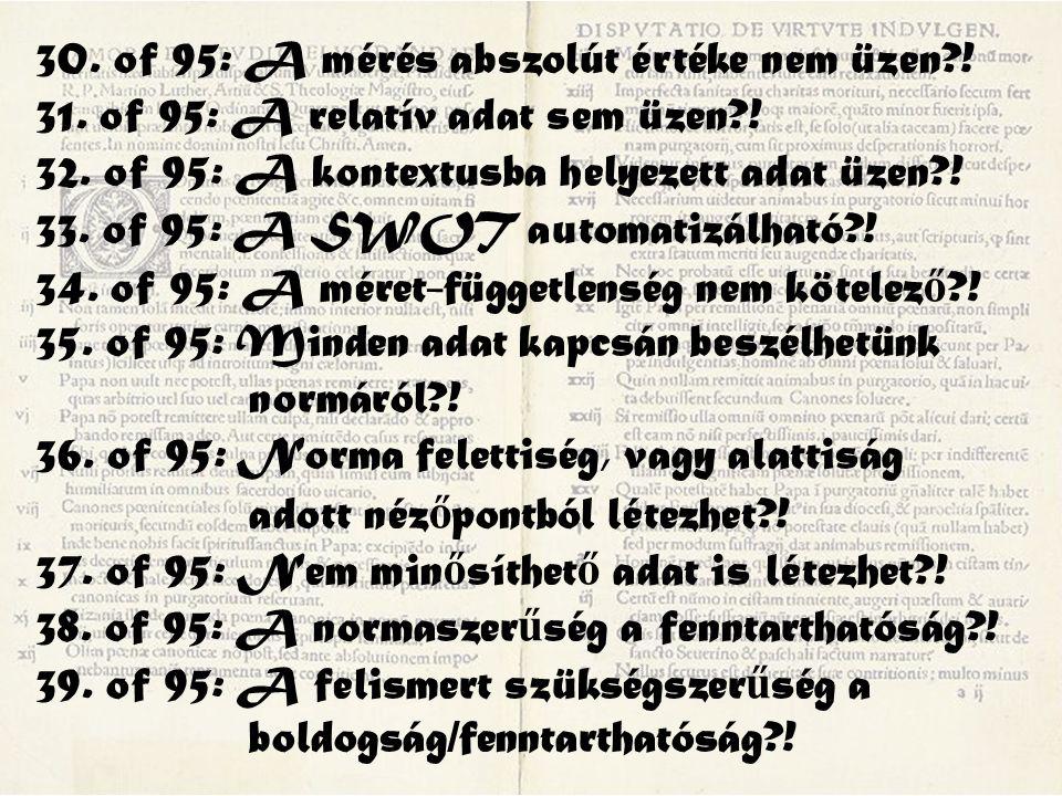 30. of 95: A mérés abszolút értéke nem üzen?! 31. of 95: A relatív adat sem üzen?! 32. of 95: A kontextusba helyezett adat üzen?! 33. of 95: A SWOT au