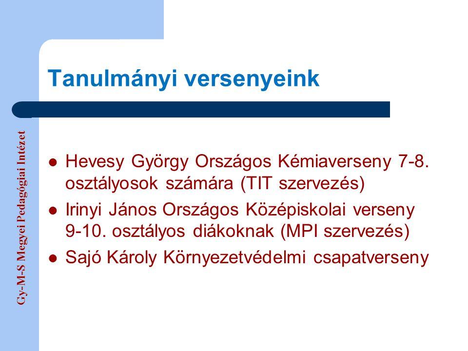 Gy-M-S Megyei Pedagógiai Intézet Tanulmányi versenyeink Hevesy György Országos Kémiaverseny 7-8. osztályosok számára (TIT szervezés) Irinyi János Orsz