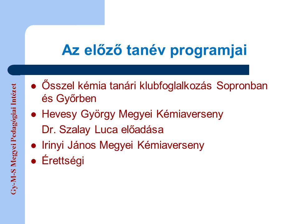 Gy-M-S Megyei Pedagógiai Intézet Az előző tanév programjai Ősszel kémia tanári klubfoglalkozás Sopronban és Győrben Hevesy György Megyei Kémiaverseny Dr.