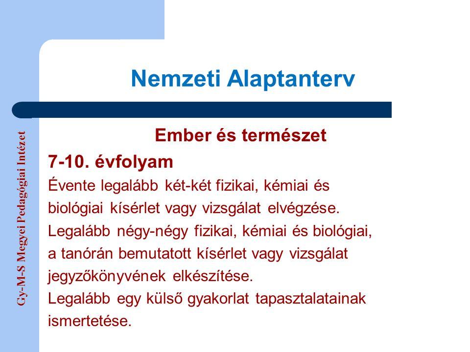 Gy-M-S Megyei Pedagógiai Intézet Nemzeti Alaptanterv Ember és természet 7-10.