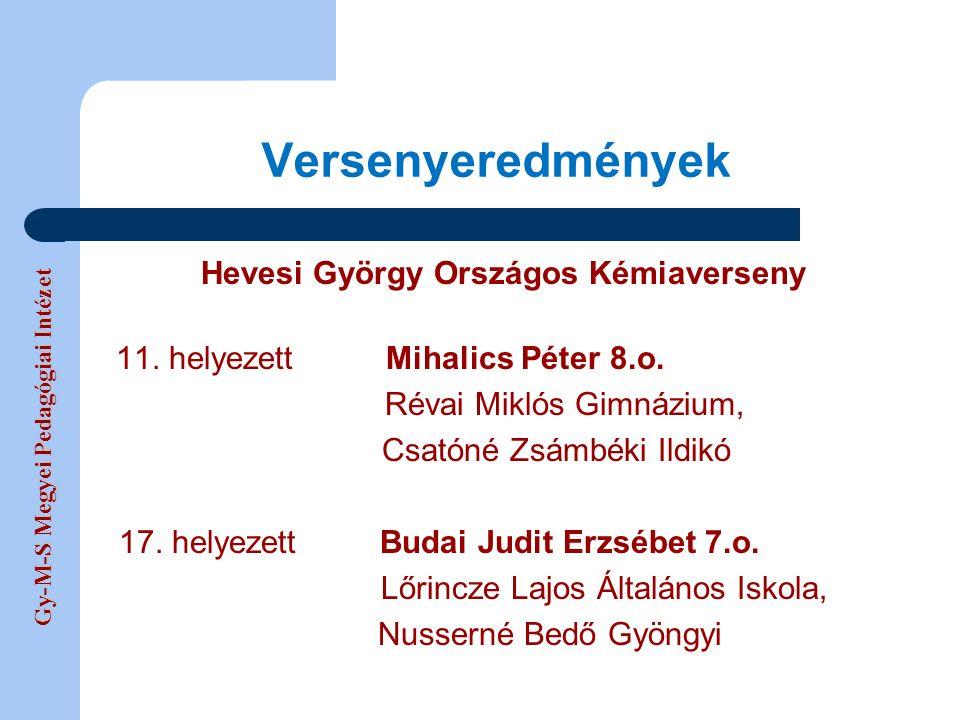 Gy-M-S Megyei Pedagógiai Intézet Versenyeredmények Hevesi György Országos Kémiaverseny 11.