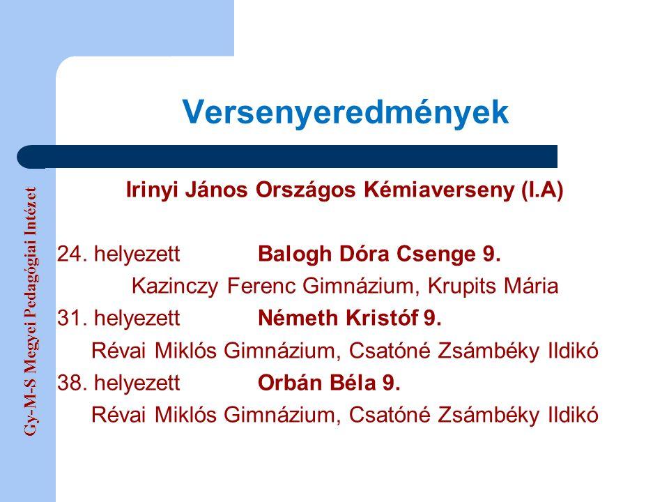 Gy-M-S Megyei Pedagógiai Intézet Versenyeredmények Irinyi János Országos Kémiaverseny (I.A) 24.