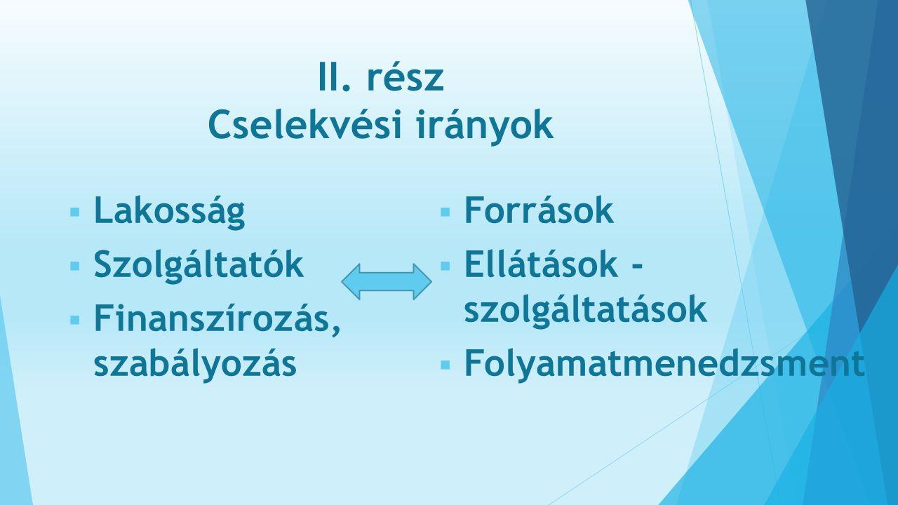 II. rész Cselekvési irányok  Források  Ellátások - szolgáltatások  Folyamatmenedzsment  Lakosság  Szolgáltatók  Finanszírozás, szabályozás