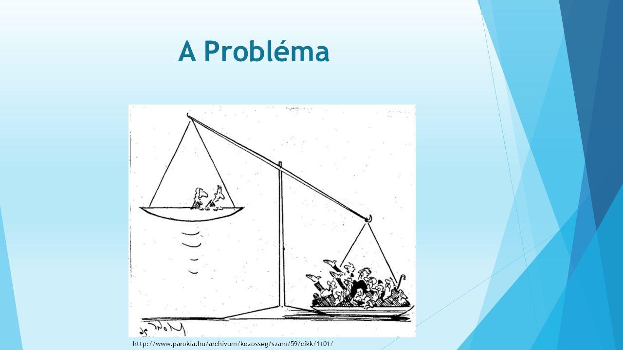 A Probléma http://www.parokia.hu/archivum/kozosseg/szam/59/cikk/1101/