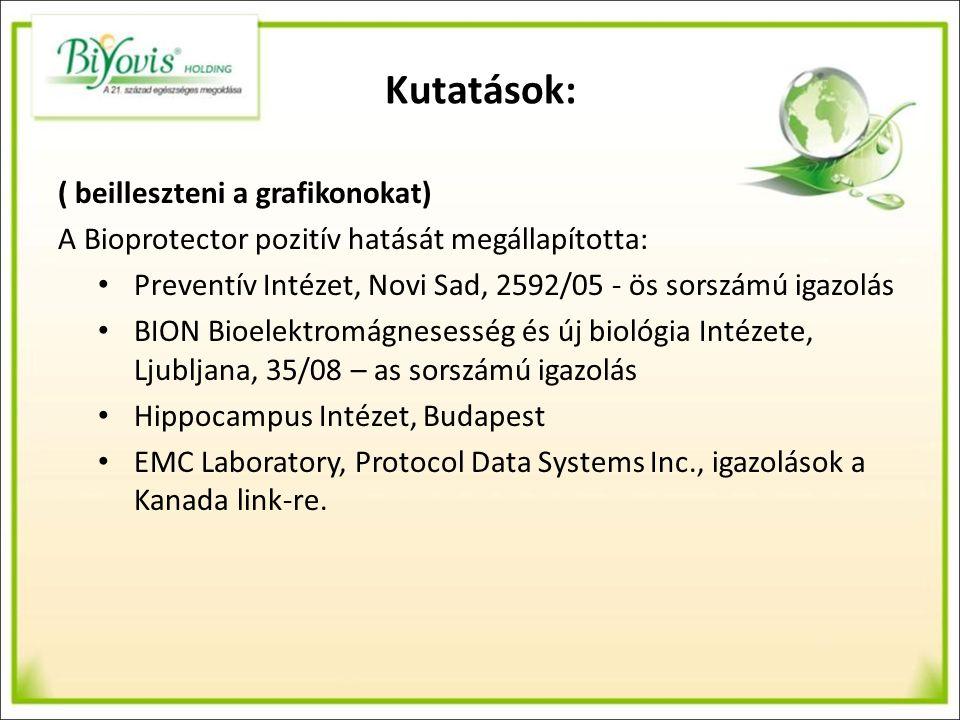 Kutatások: ( beilleszteni a grafikonokat) A Bioprotector pozitív hatását megállapította: Preventív Intézet, Novi Sad, 2592/05 - ös sorszámú igazolás BION Bioelektromágnesesség és új biológia Intézete, Ljubljana, 35/08 – as sorszámú igazolás Hippocampus Intézet, Budapest EMC Laboratory, Protocol Data Systems Inc., igazolások a Kanada link-re.
