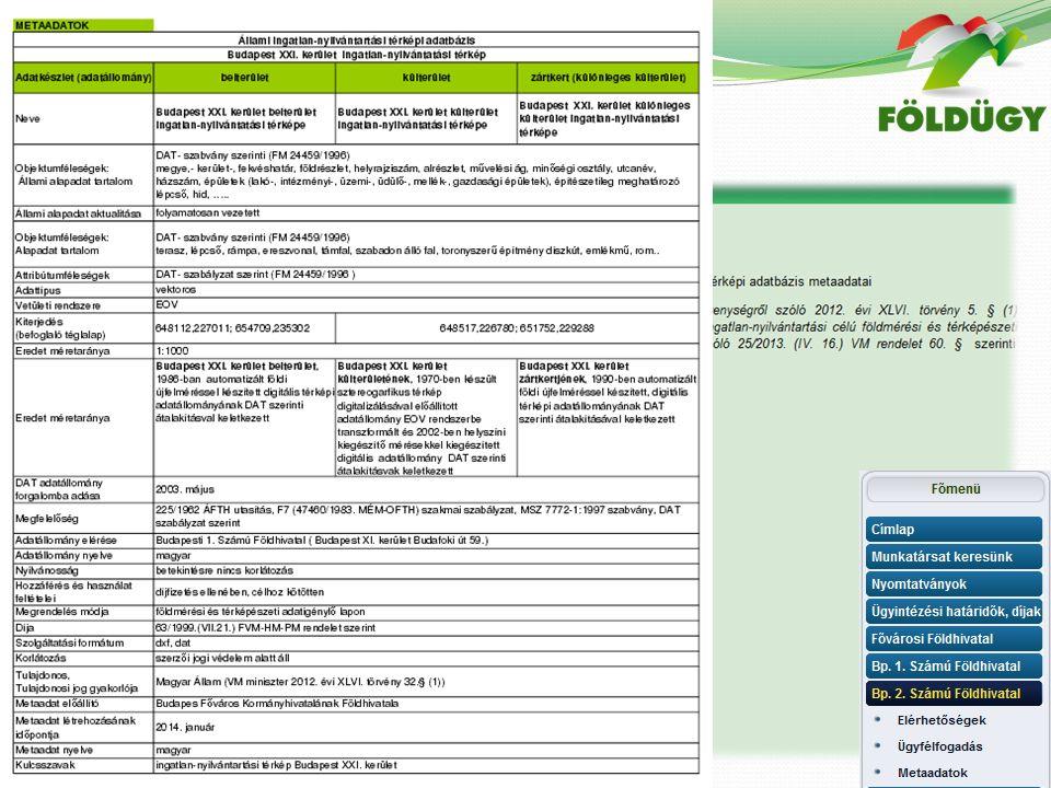 http://fovaros.foldhivatal.hu/ Metaadatok elérhetősége