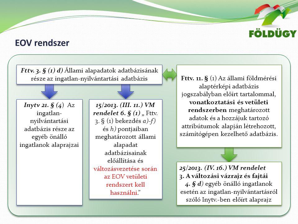 EOV rendszer 25/2013. (IV. 16.) VM rendelet 3. A változási vázrajz és fajtái 4.