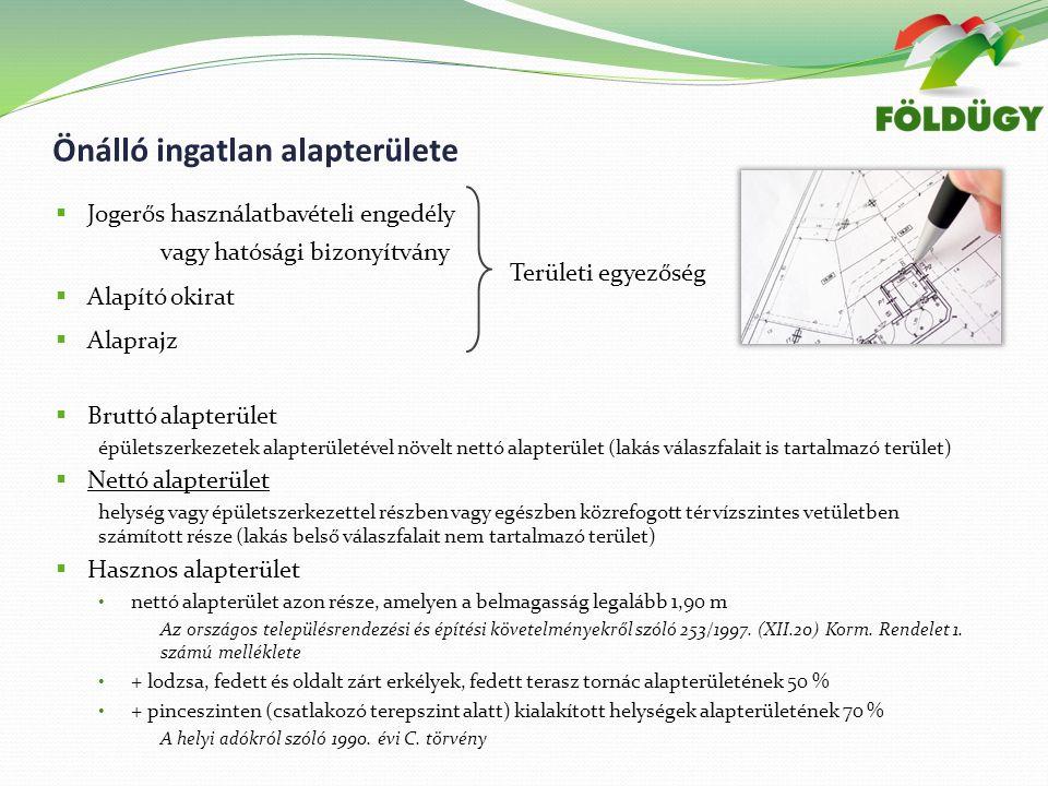 JJogerős használatbavételi engedély vagy hatósági bizonyítvány AAlapító okirat AAlaprajz BBruttó alapterület épületszerkezetek alapterületével növelt nettó alapterület (lakás válaszfalait is tartalmazó terület) NNettó alapterület helység vagy épületszerkezettel részben vagy egészben közrefogott tér vízszintes vetületben számított része (lakás belső válaszfalait nem tartalmazó terület) HHasznos alapterület nettó alapterület azon része, amelyen a belmagasság legalább 1,90 m Az országos településrendezési és építési követelményekről szóló 253/1997.