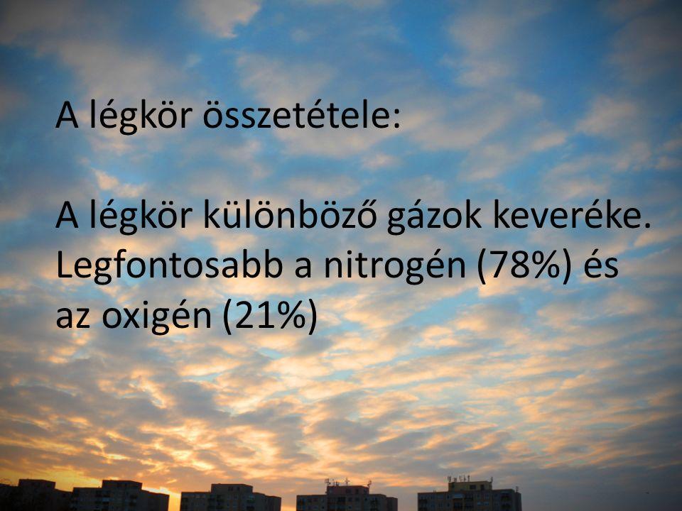 A légkör összetétele: A légkör különböző gázok keveréke.