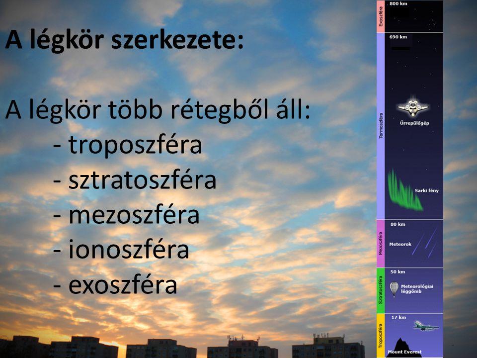 A légkör szerkezete: A légkör több rétegből áll: - troposzféra - sztratoszféra - mezoszféra - ionoszféra - exoszféra