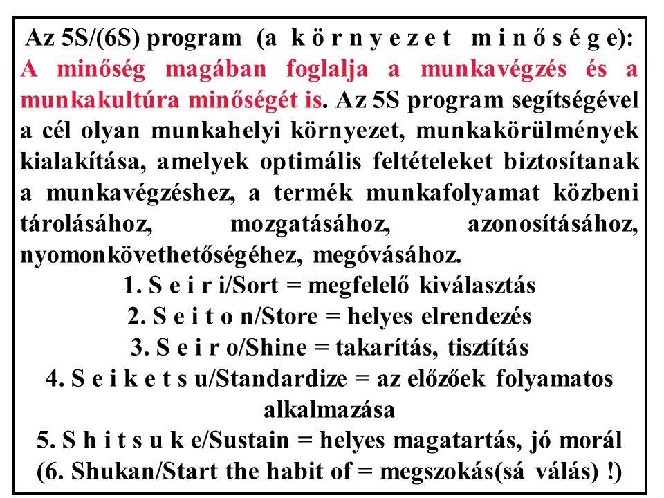 Az 5S/(6S) program (a k ö r n y e z e t m i n ő s é g e): A minőség magában foglalja a munkavégzés és a munkakultúra minőségét is. Az 5S program segít