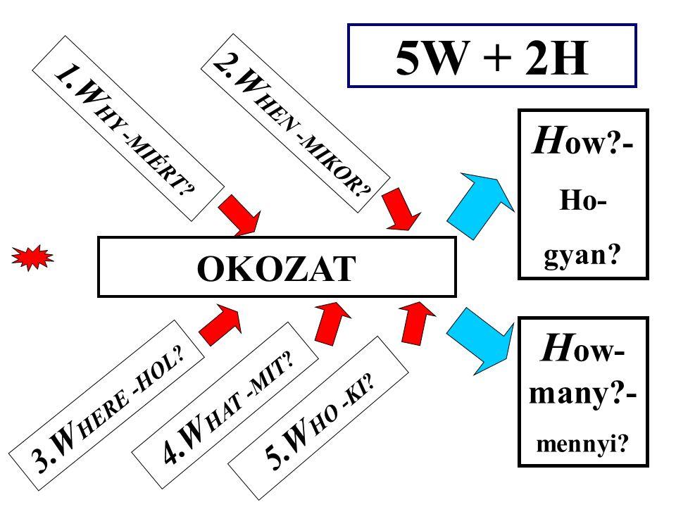 OKOZAT 2.W HEN -MIKOR. 3.W HERE -HOL. 1.W HY -MIÉRT.