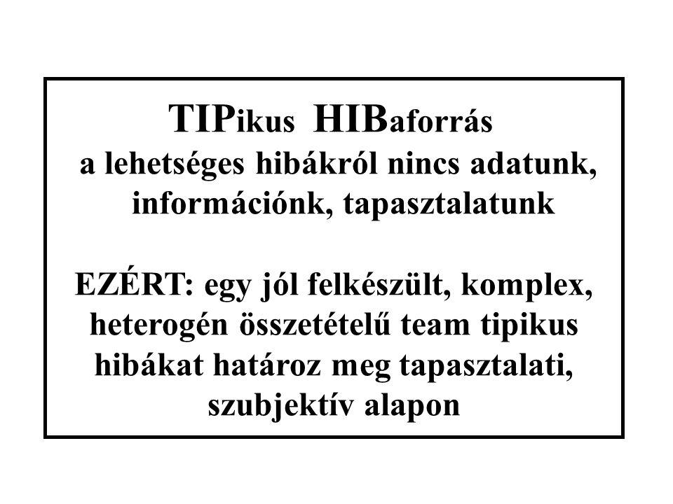 TIP ikus HIB aforrás a lehetséges hibákról nincs adatunk, információnk, tapasztalatunk EZÉRT: egy jól felkészült, komplex, heterogén összetételű team tipikus hibákat határoz meg tapasztalati, szubjektív alapon
