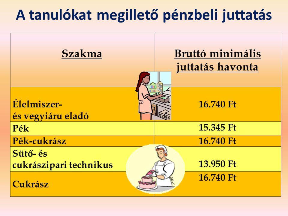 A tanulókat megillető pénzbeli juttatás SzakmaBruttó minimális juttatás havonta Élelmiszer- és vegyiáru eladó 16.740 Ft Pék 15.345 Ft Pék-cukrász 16.740 Ft Sütő- és cukrászipari technikus 13.950 Ft Cukrász 16.740 Ft