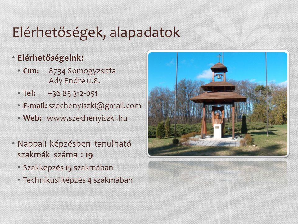 Iskolánkról röviden Iskolánk a térképen: Iskolánk a Balatontól délre, Marcalitól 12 km – re nyugatra fekszik.