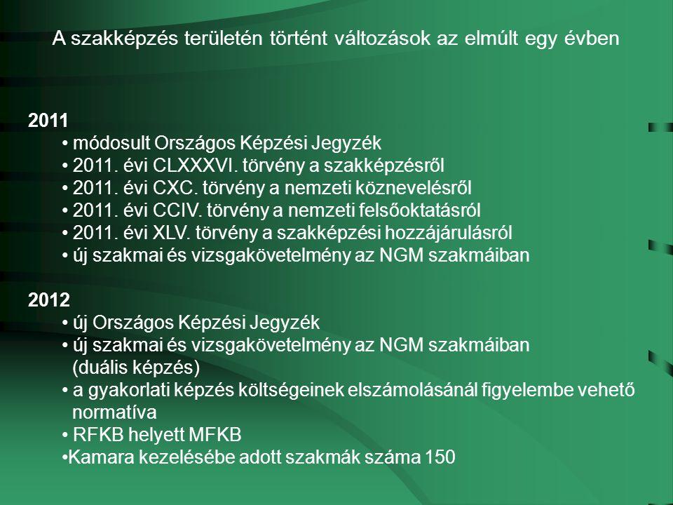 2011 módosult Országos Képzési Jegyzék 2011. évi CLXXXVI.