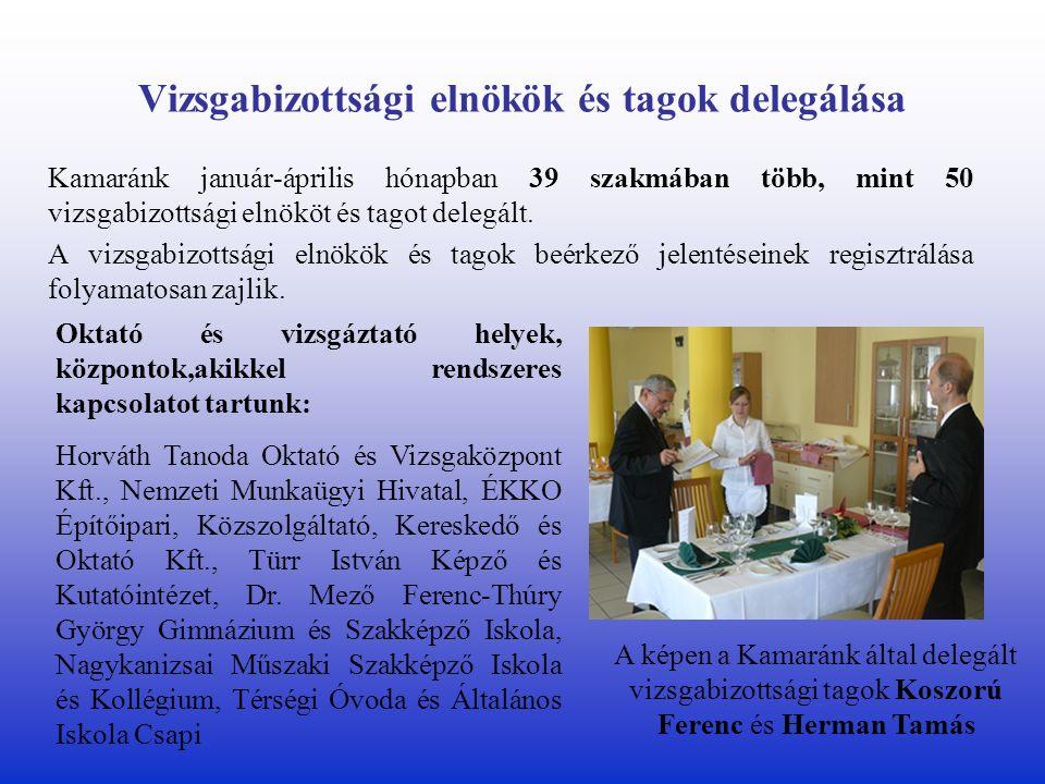 Vizsgabizottsági elnökök és tagok delegálása Kamaránk január-április hónapban 39 szakmában több, mint 50 vizsgabizottsági elnököt és tagot delegált.