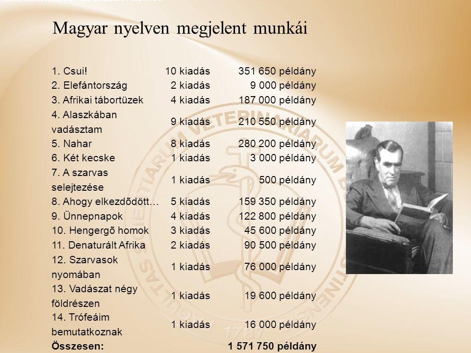 Magyar nyelven megjelent munkái 1. Csui!10 kiadás351 650 példány 2.