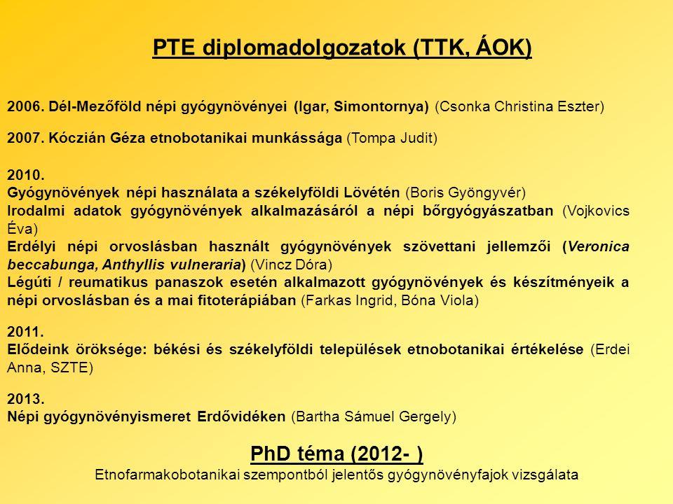 2006. Dél-Mezőföld népi gyógynövényei (Igar, Simontornya) (Csonka Christina Eszter) 2007.