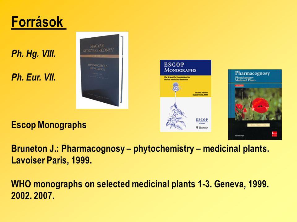 Források Ph. Hg. VIII. Ph. Eur. VII.