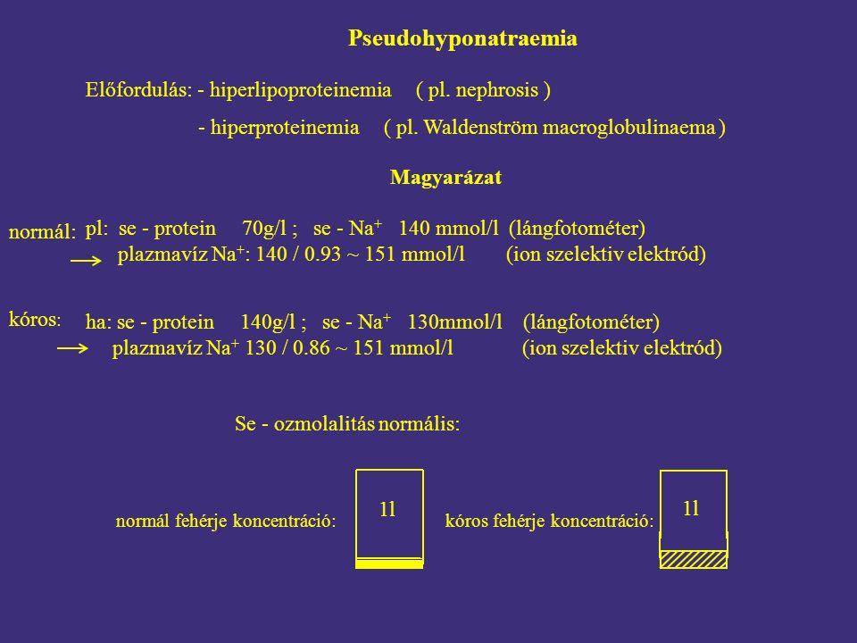 Pseudohyponatraemia Előfordulás: - hiperlipoproteinemia ( pl.