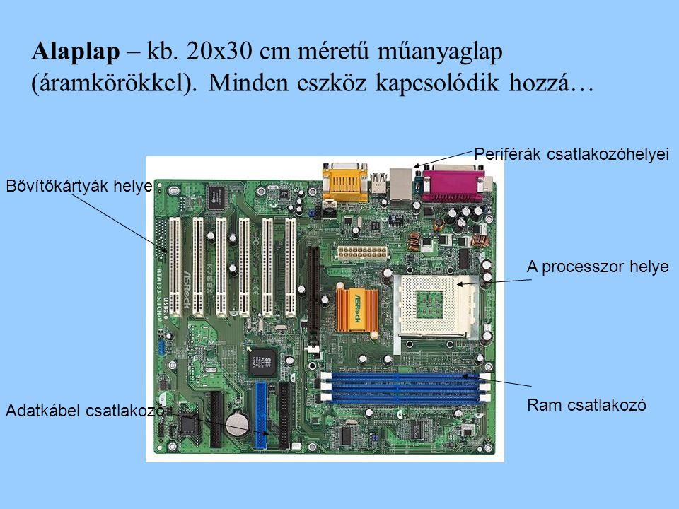 Alaplap – kb. 20x30 cm méretű műanyaglap (áramkörökkel).