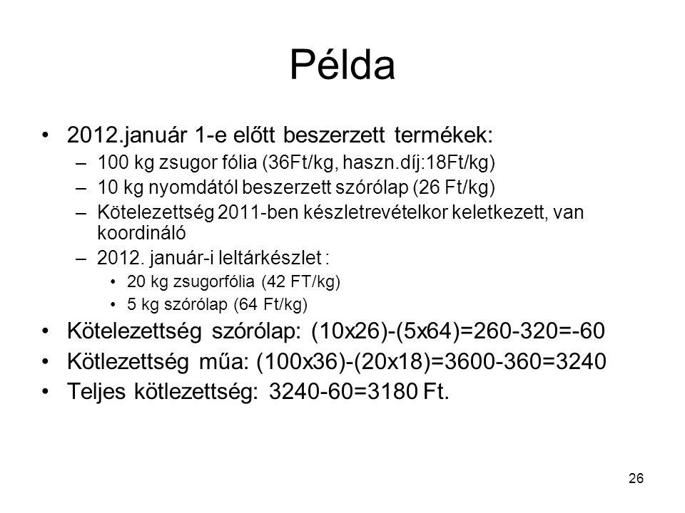 26 Példa 2012.január 1-e előtt beszerzett termékek: –100 kg zsugor fólia (36Ft/kg, haszn.díj:18Ft/kg) –10 kg nyomdától beszerzett szórólap (26 Ft/kg) –Kötelezettség 2011-ben készletrevételkor keletkezett, van koordináló –2012.