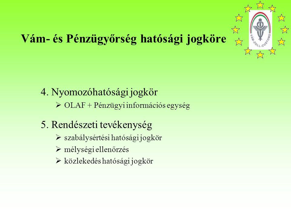 Vám- és Pénzügyőrség hatósági jogköre 4.