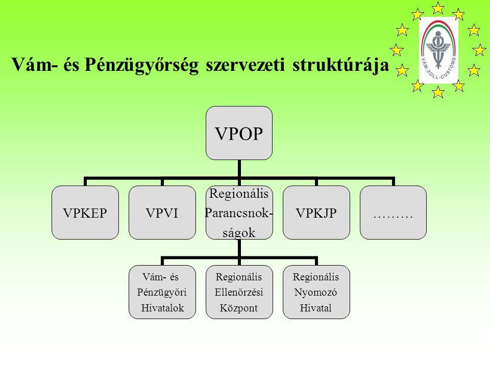 Vám- és Pénzügyőrség szervezeti struktúrája VPOP VPKEPVPVI Regionális Parancsnok- ságok Vám- és Pénzügyőri Hivatalok Regionális Ellenőrzési Központ Regionális Nyomozó Hivatal VPKJP………