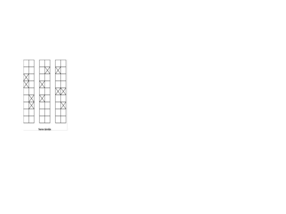 Az állványok felépítése: 1.állványkeret, 2. polc, 3.