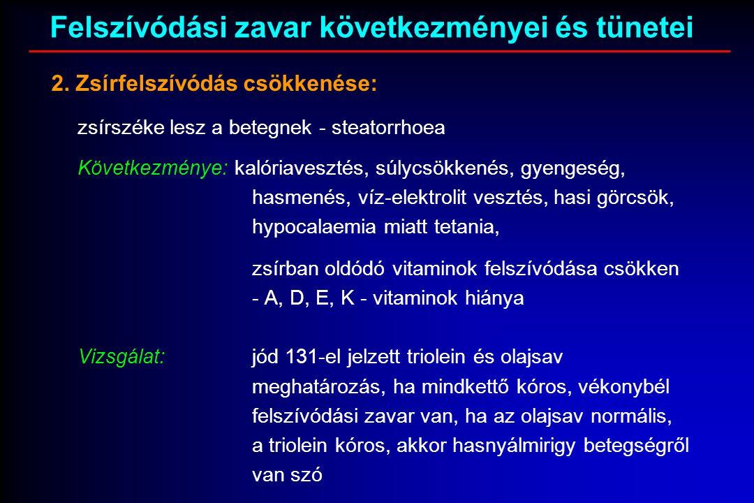 Felszívódási zavar következményei és tünetei 2.